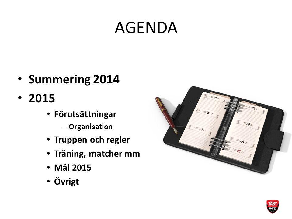 TUFC P05 2014 Övrigt