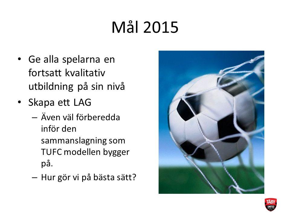 Mål 2015 Ge alla spelarna en fortsatt kvalitativ utbildning på sin nivå Skapa ett LAG – Även väl förberedda inför den sammanslagning som TUFC modellen