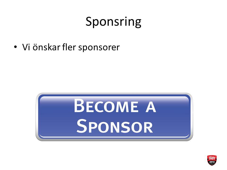 Sponsring Vi önskar fler sponsorer