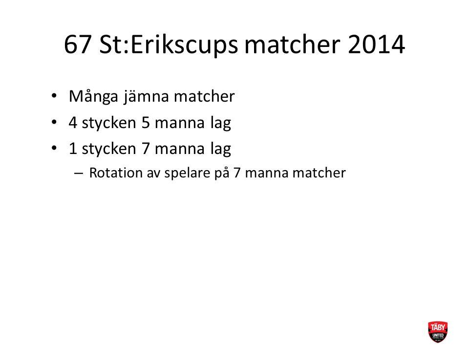 67 St:Erikscups matcher 2014 Många jämna matcher 4 stycken 5 manna lag 1 stycken 7 manna lag – Rotation av spelare på 7 manna matcher