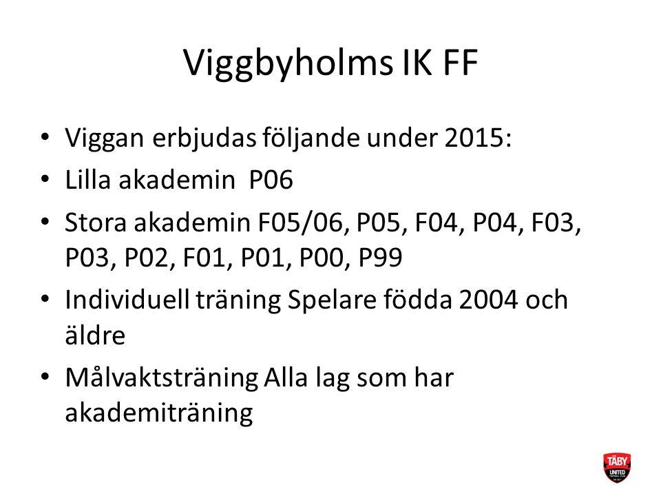 Viggbyholms IK FF Viggan erbjudas följande under 2015: Lilla akademin P06 Stora akademin F05/06, P05, F04, P04, F03, P03, P02, F01, P01, P00, P99 Indi