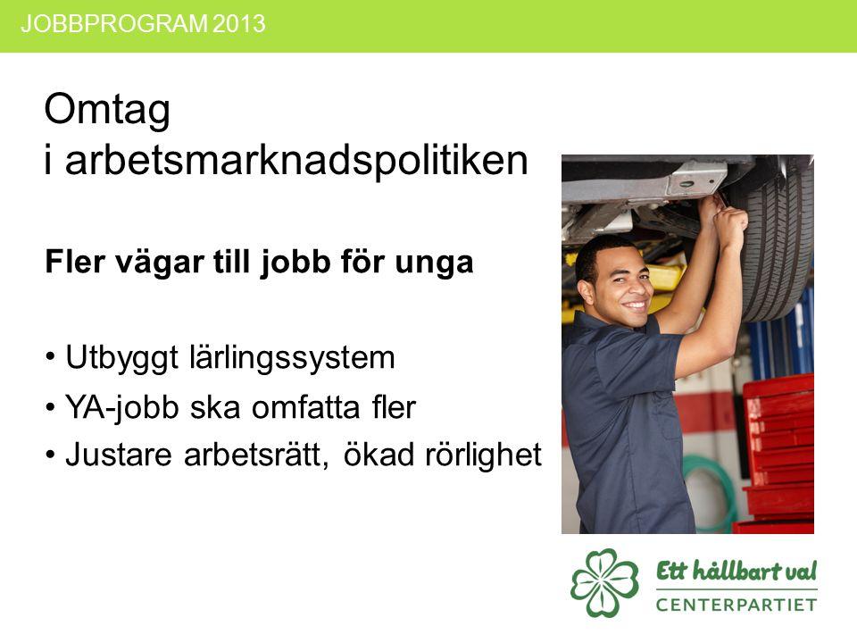 JOBBPROGRAM 2013 Fler vägar till jobb för unga Utbyggt lärlingssystem YA-jobb ska omfatta fler Justare arbetsrätt, ökad rörlighet Omtag i arbetsmarkna