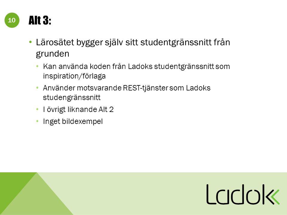 10 Alt 3: Lärosätet bygger själv sitt studentgränssnitt från grunden Kan använda koden från Ladoks studentgränssnitt som inspiration/förlaga Använder