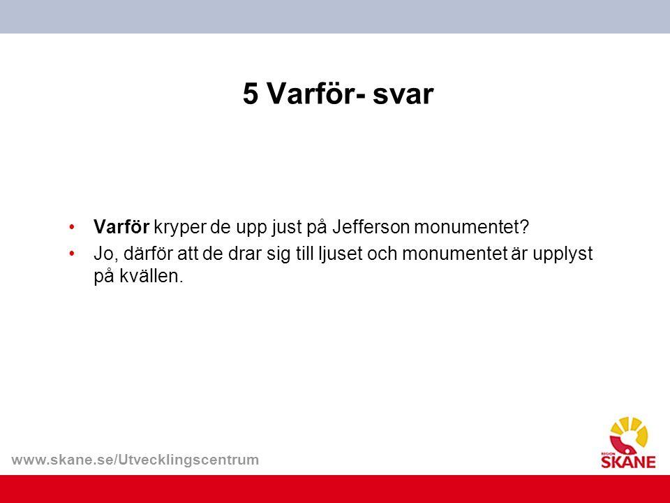 www.skane.se/Utvecklingscentrum 5 Varför- svar Varför kryper de upp just på Jefferson monumentet.