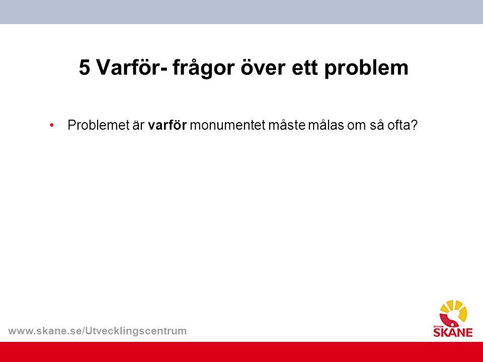 www.skane.se/Utvecklingscentrum 5 Varför- frågor över ett problem Problemet är varför monumentet måste målas om så ofta?