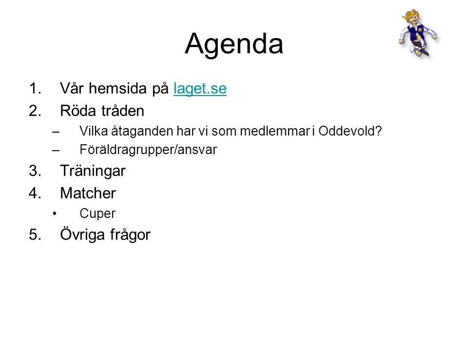 Agenda 1.Vår hemsida på laget.selaget.se 2.Röda tråden –Vilka åtaganden har vi som medlemmar i Oddevold? –Föräldragrupper/ansvar 3.Träningar 4.Matcher