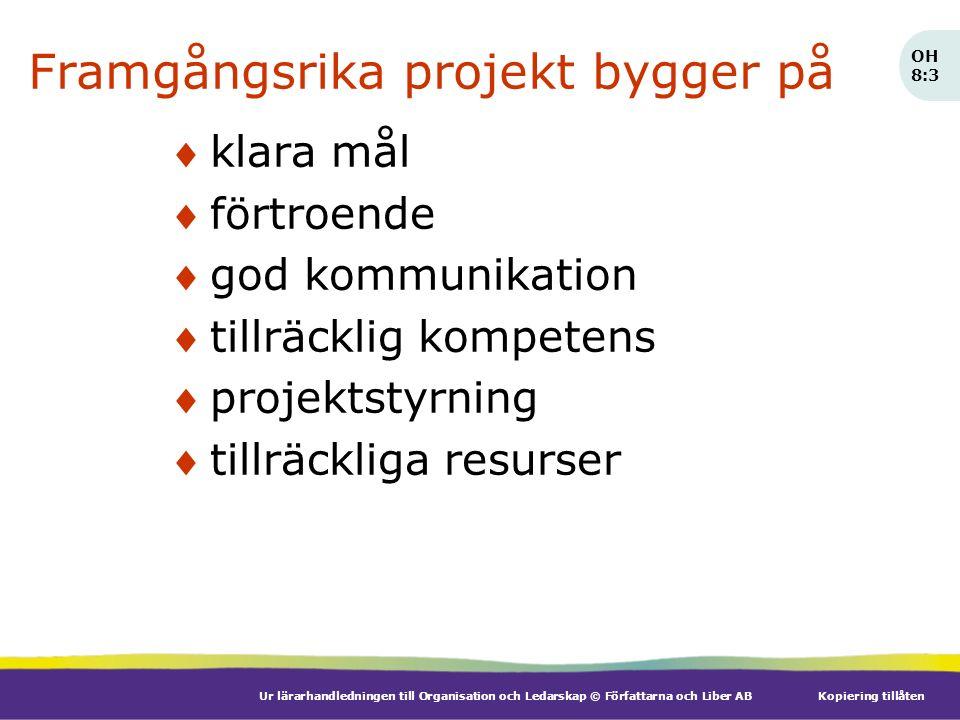Ur lärarhandledningen till Organisation och Ledarskap © Författarna och Liber ABKopiering tillåten Framgångsrika projekt bygger på klara mål förtroende god kommunikation tillräcklig kompetens projektstyrning tillräckliga resurser OH 8:3