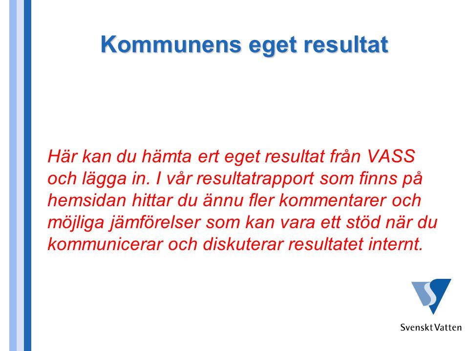 Kommunens eget resultat Här kan du hämta ert eget resultat från VASS och lägga in. I vår resultatrapport som finns på hemsidan hittar du ännu fler kom