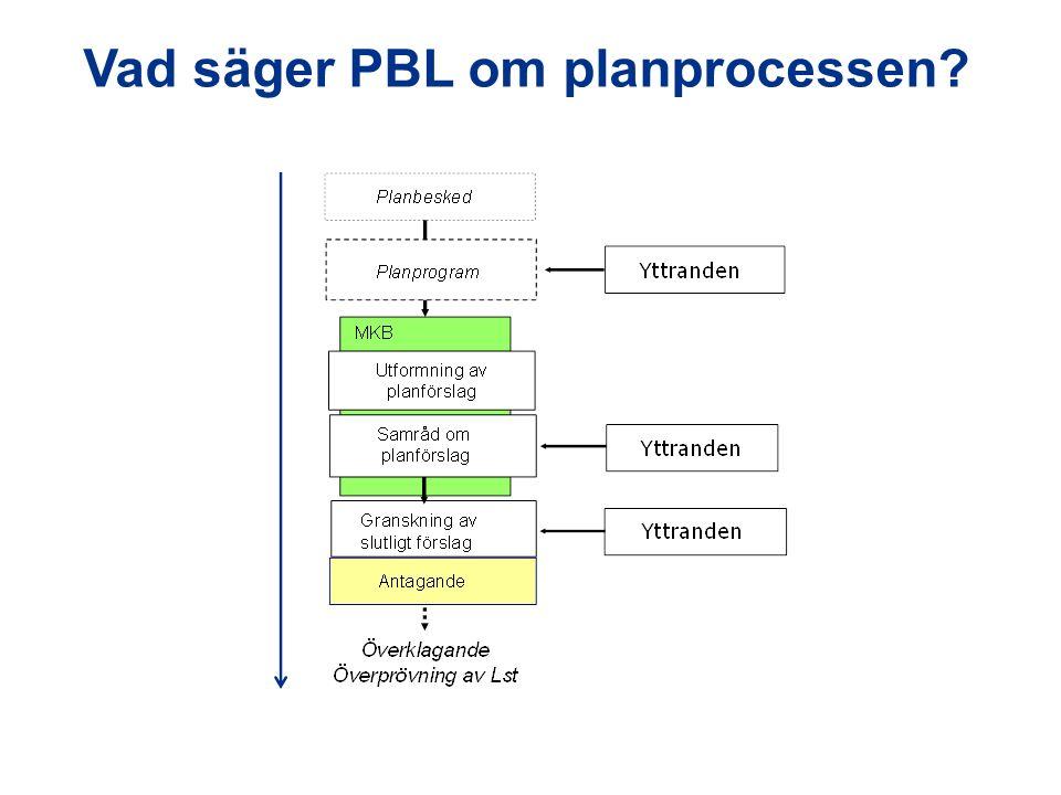 Vad säger PBL om planprocessen?