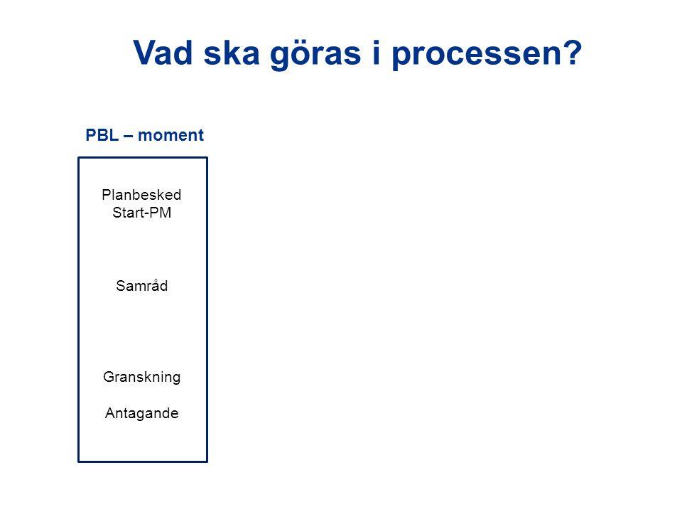 PBL – moment Planbesked Start-PM Samråd Granskning Antagande Vad ska göras i processen?