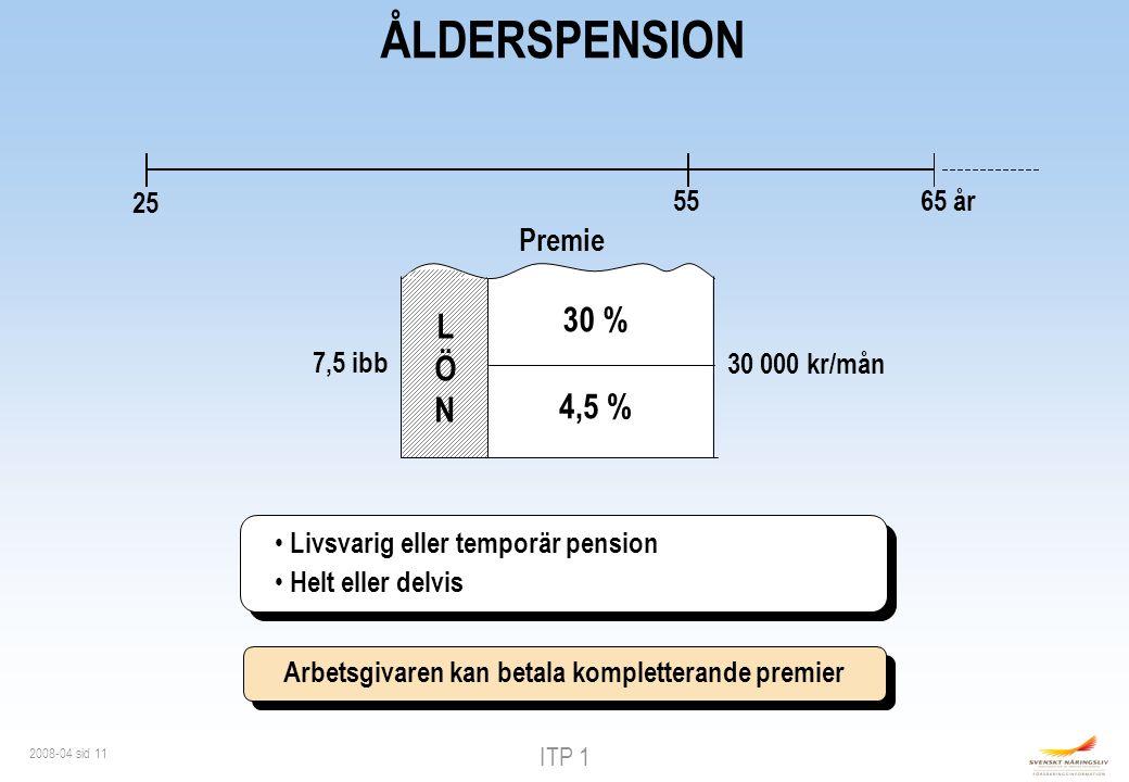 ITP 1 2008-04 sid 11 25 65 år55 ÅLDERSPENSION Livsvarig eller temporär pension Helt eller delvis Livsvarig eller temporär pension Helt eller delvis Premie 30 000 kr/mån 30 % 4,5 % LÖNLÖN 7,5 ibb Arbetsgivaren kan betala kompletterande premier