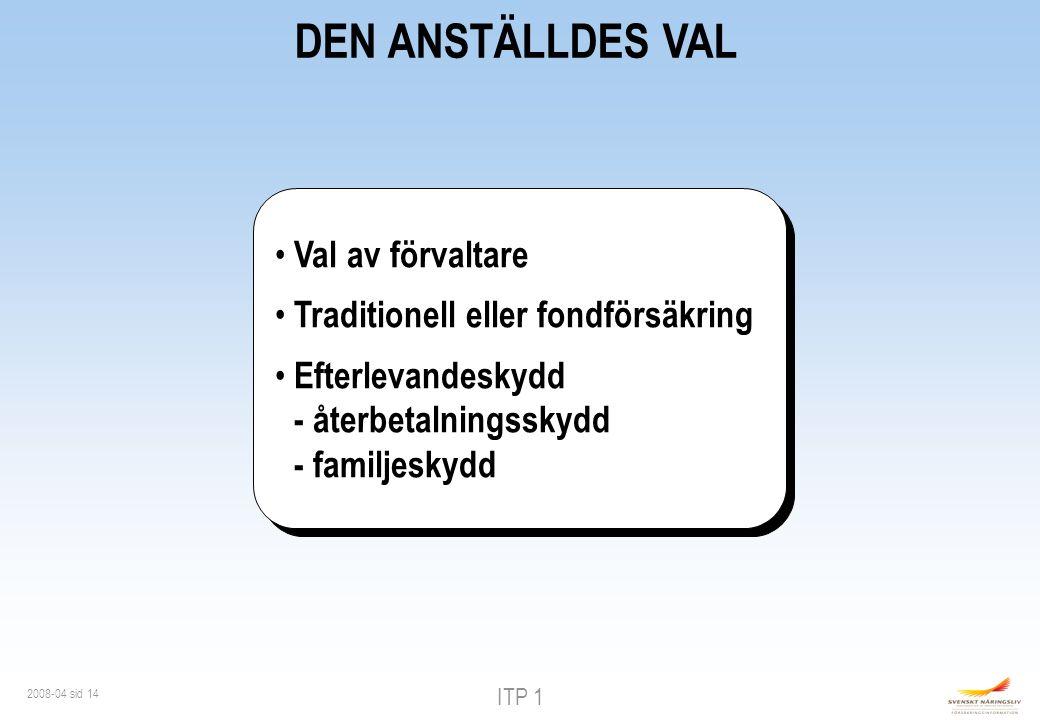 ITP 1 2008-04 sid 14 DEN ANSTÄLLDES VAL Val av förvaltare Traditionell eller fondförsäkring Efterlevandeskydd - återbetalningsskydd - familjeskydd Val av förvaltare Traditionell eller fondförsäkring Efterlevandeskydd - återbetalningsskydd - familjeskydd