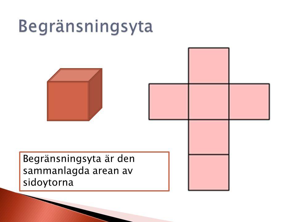 Begränsningsyta är den sammanlagda arean av sidoytorna