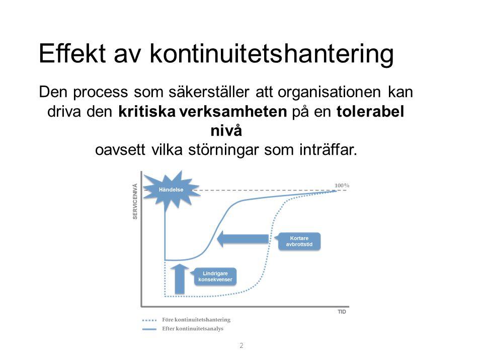 Effekt av kontinuitetshantering 2 Den process som säkerställer att organisationen kan driva den kritiska verksamheten på en tolerabel nivå oavsett vil