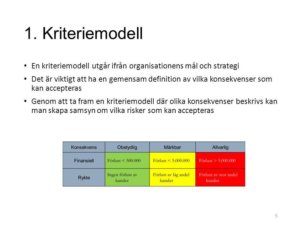 1. Kriteriemodell En kriteriemodell utgår ifrån organisationens mål och strategi Det är viktigt att ha en gemensam definition av vilka konsekvenser so