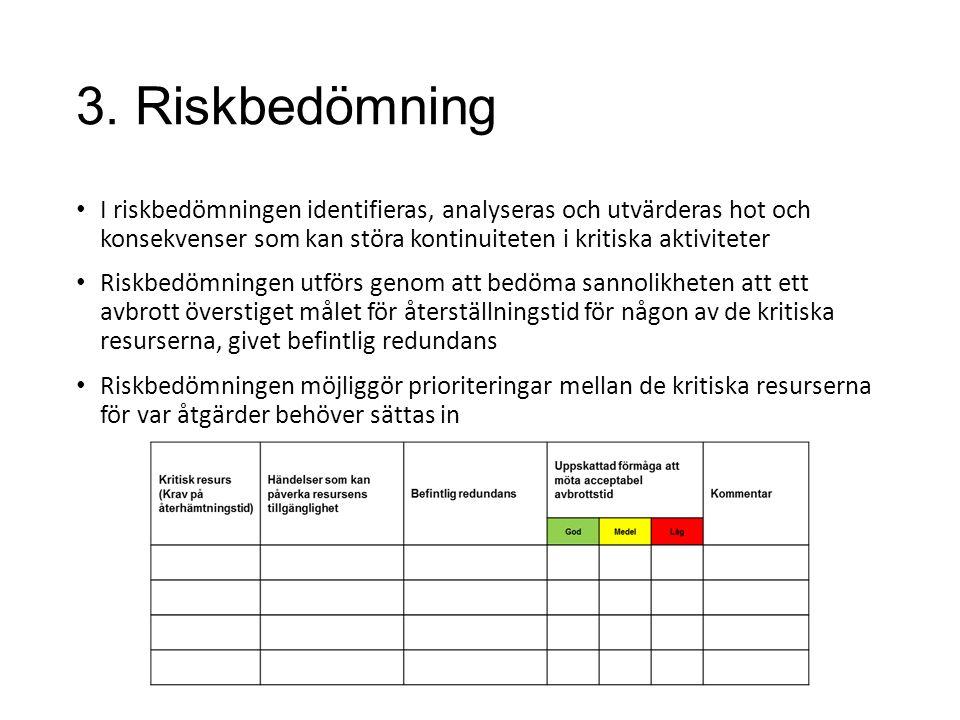 3. Riskbedömning I riskbedömningen identifieras, analyseras och utvärderas hot och konsekvenser som kan störa kontinuiteten i kritiska aktiviteter Ris