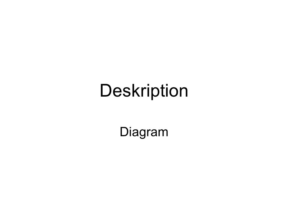 Deskription Diagram