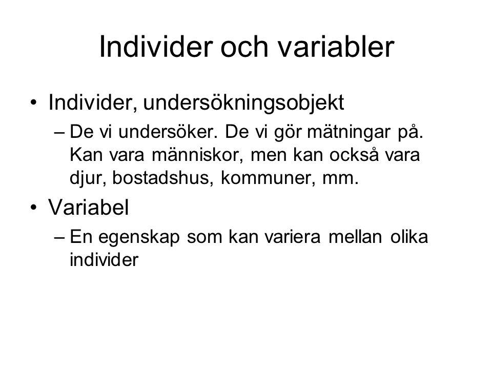 Individer och variabler Individer, undersökningsobjekt –De vi undersöker. De vi gör mätningar på. Kan vara människor, men kan också vara djur, bostads