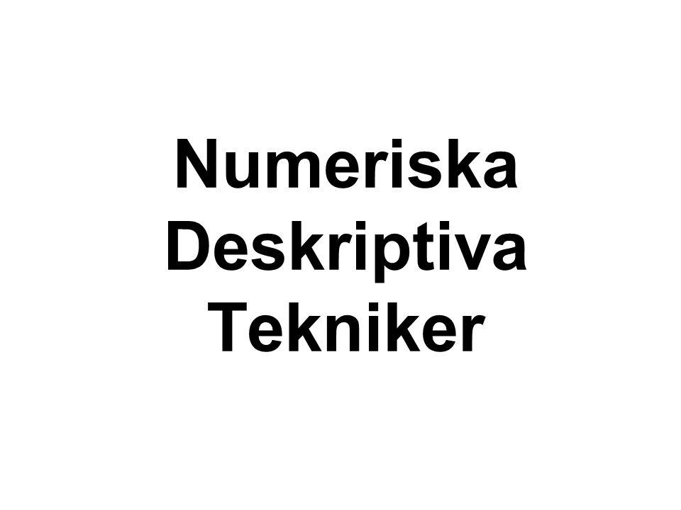 Numeriska Deskriptiva Tekniker