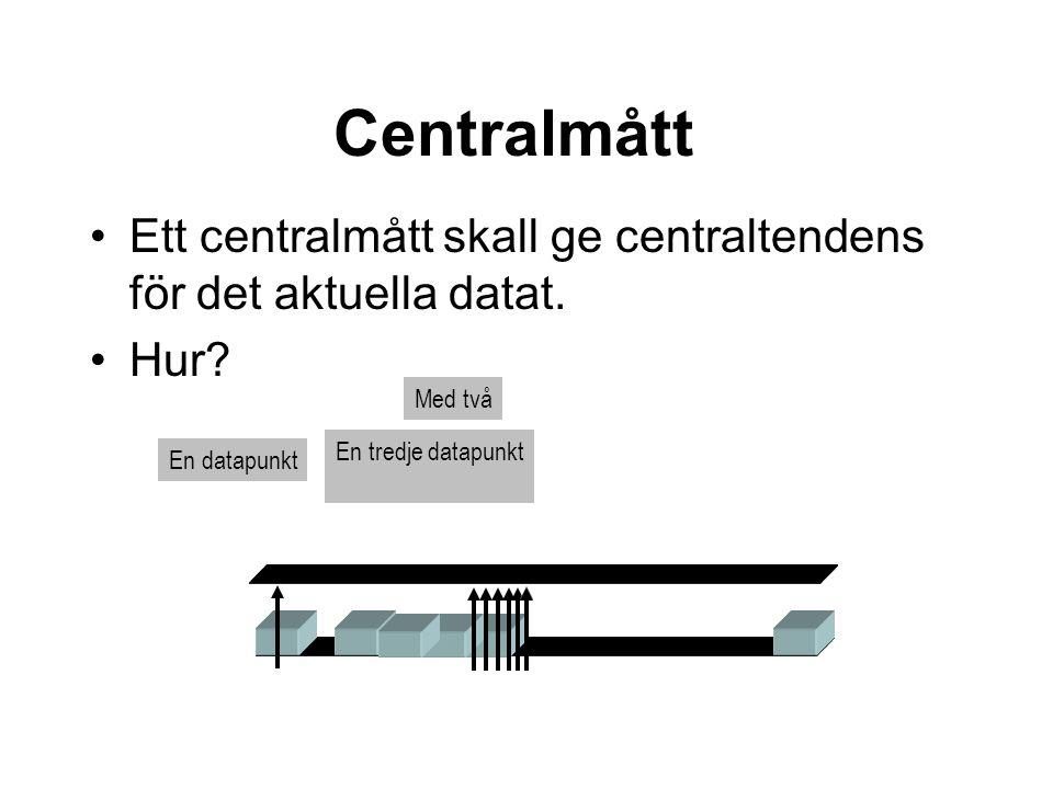 En datapunkt Centralmått Ett centralmått skall ge centraltendens för det aktuella datat. Hur? En tredje datapunkt Med två
