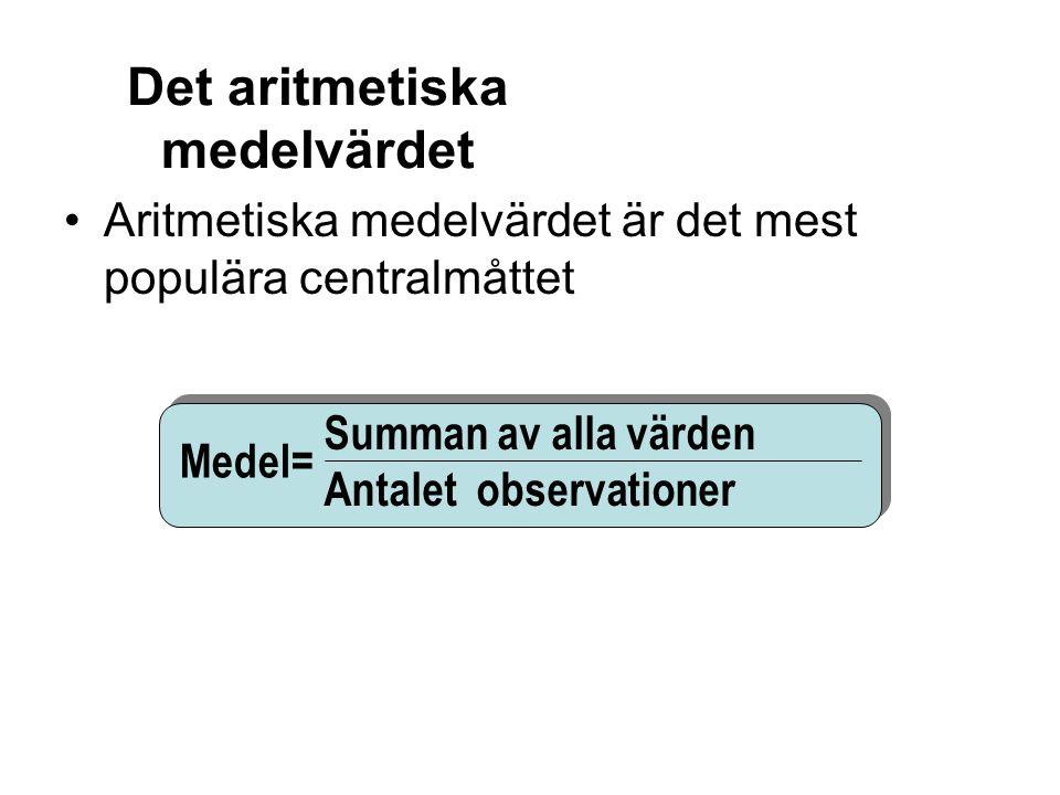 Summan av alla värden Antalet observationer Medel= Aritmetiska medelvärdet är det mest populära centralmåttet Det aritmetiska medelvärdet
