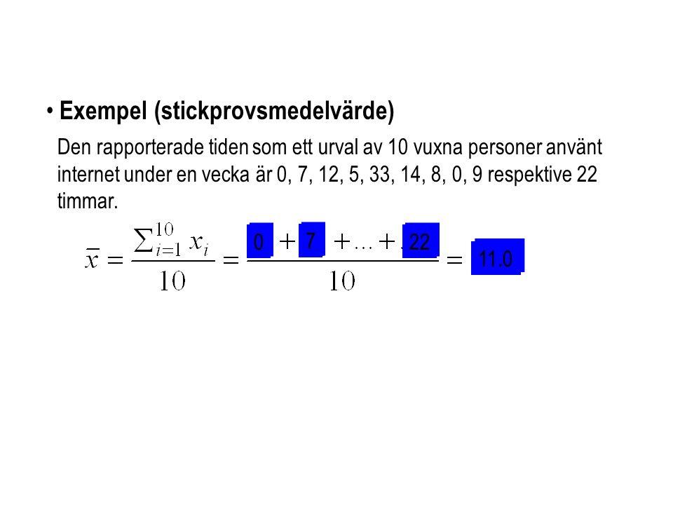 Exempel (stickprovsmedelvärde) Den rapporterade tiden som ett urval av 10 vuxna personer använt internet under en vecka är 0, 7, 12, 5, 33, 14, 8, 0,