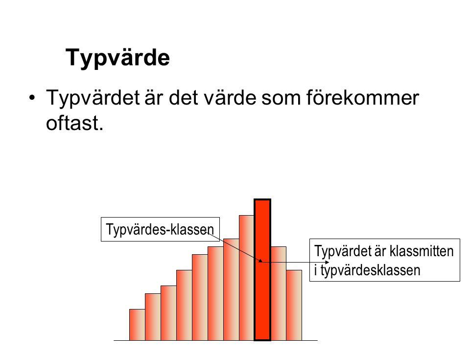 Typvärdet är det värde som förekommer oftast. Typvärdes-klassen Typvärdet är klassmitten i typvärdesklassen Typvärde