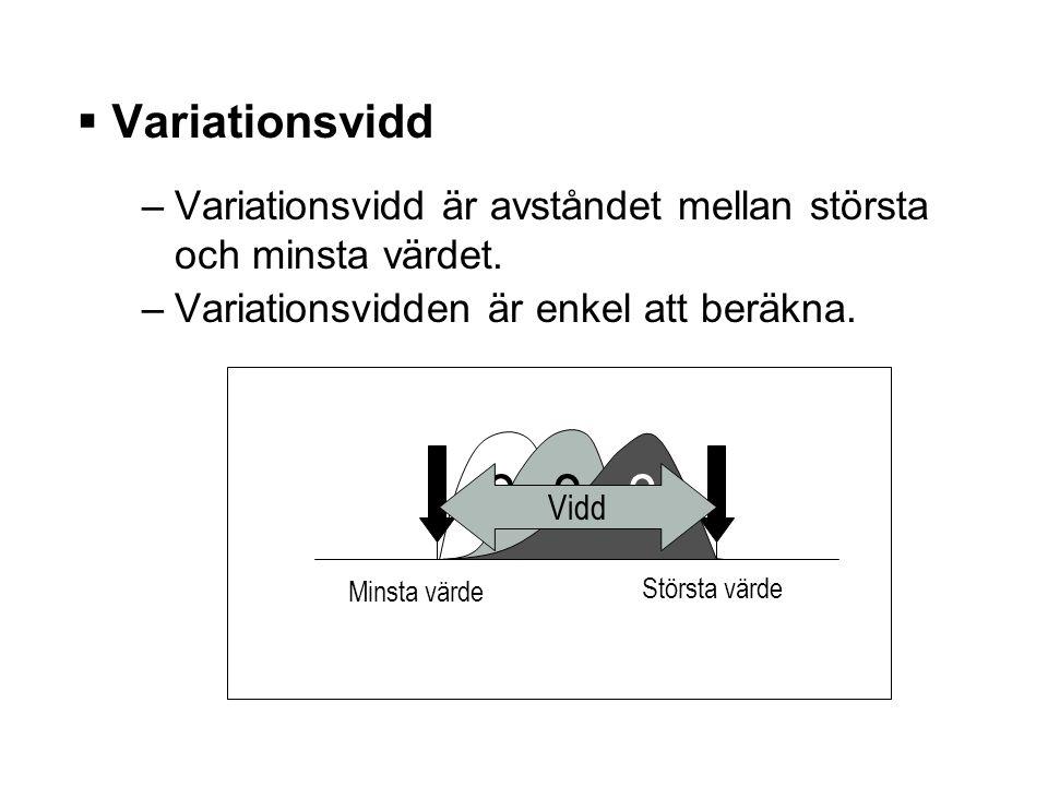 –Variationsvidd är avståndet mellan största och minsta värdet. –Variationsvidden är enkel att beräkna. ? ? ? Minsta värde Största värde Vidd § Variati