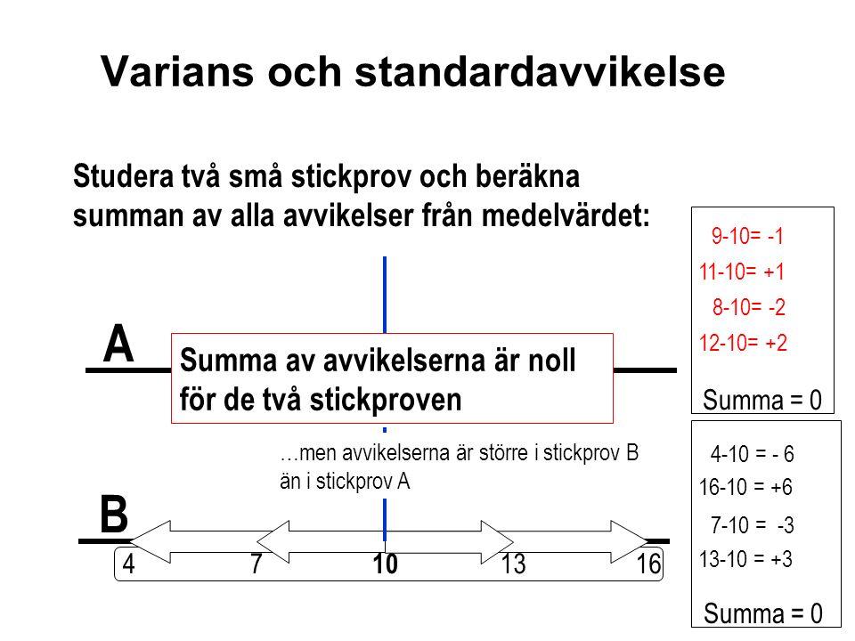 Varians och standardavvikelse Studera två små stickprov och beräkna summan av alla avvikelser från medelvärdet: 10 98 74 1112 1316 8-10= -2 9-10= -1 1