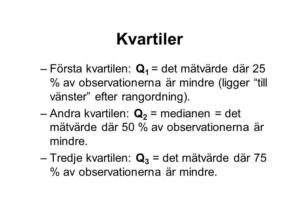 """–Första kvartilen: Q 1 = det mätvärde där 25 % av observationerna är mindre (ligger """"till vänster"""" efter rangordning). –Andra kvartilen: Q 2 = mediane"""