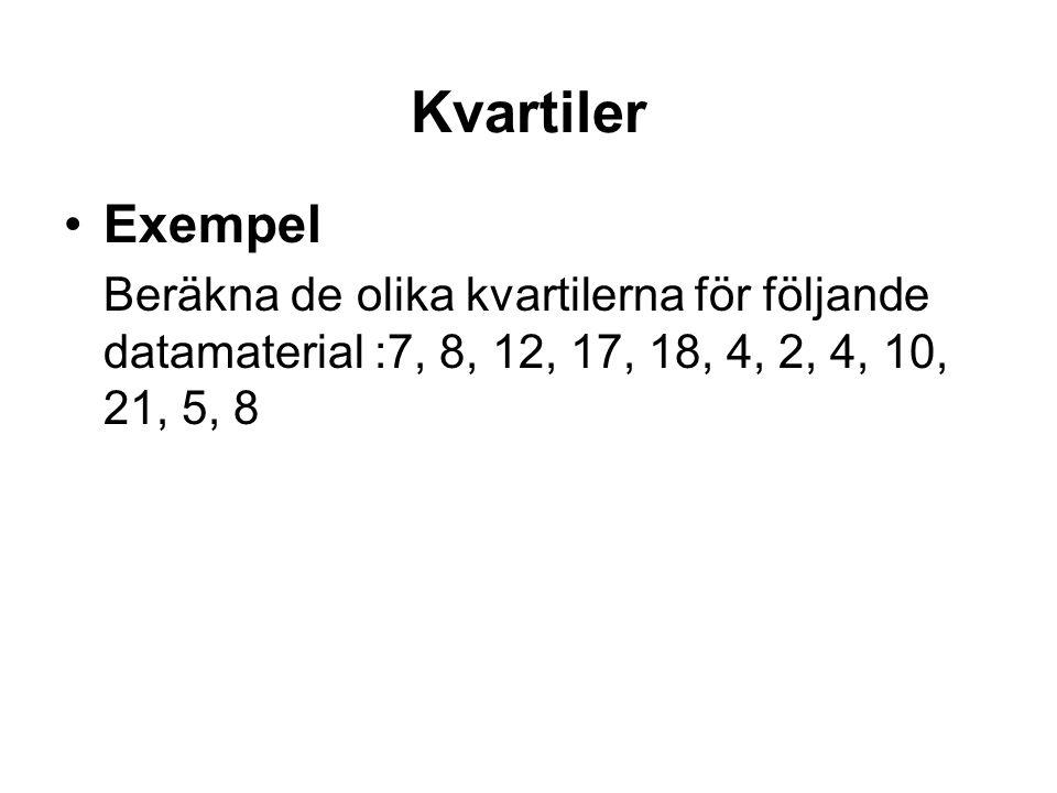 Exempel Beräkna de olika kvartilerna för följande datamaterial :7, 8, 12, 17, 18, 4, 2, 4, 10, 21, 5, 8