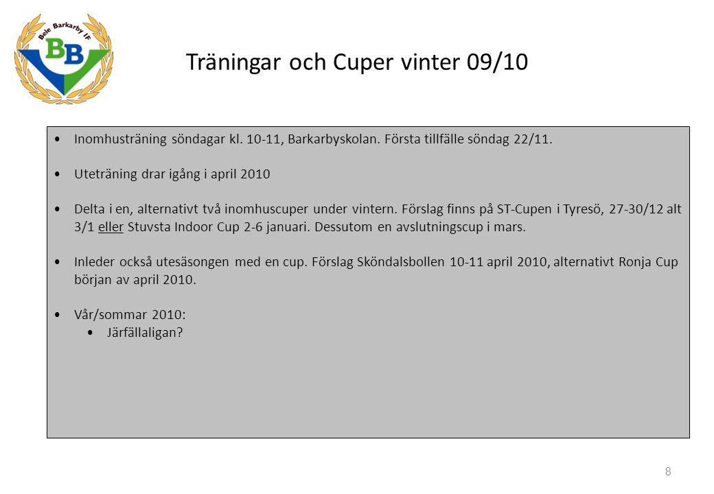 Träningar och Cuper vinter 09/10 8 Inomhusträning söndagar kl.