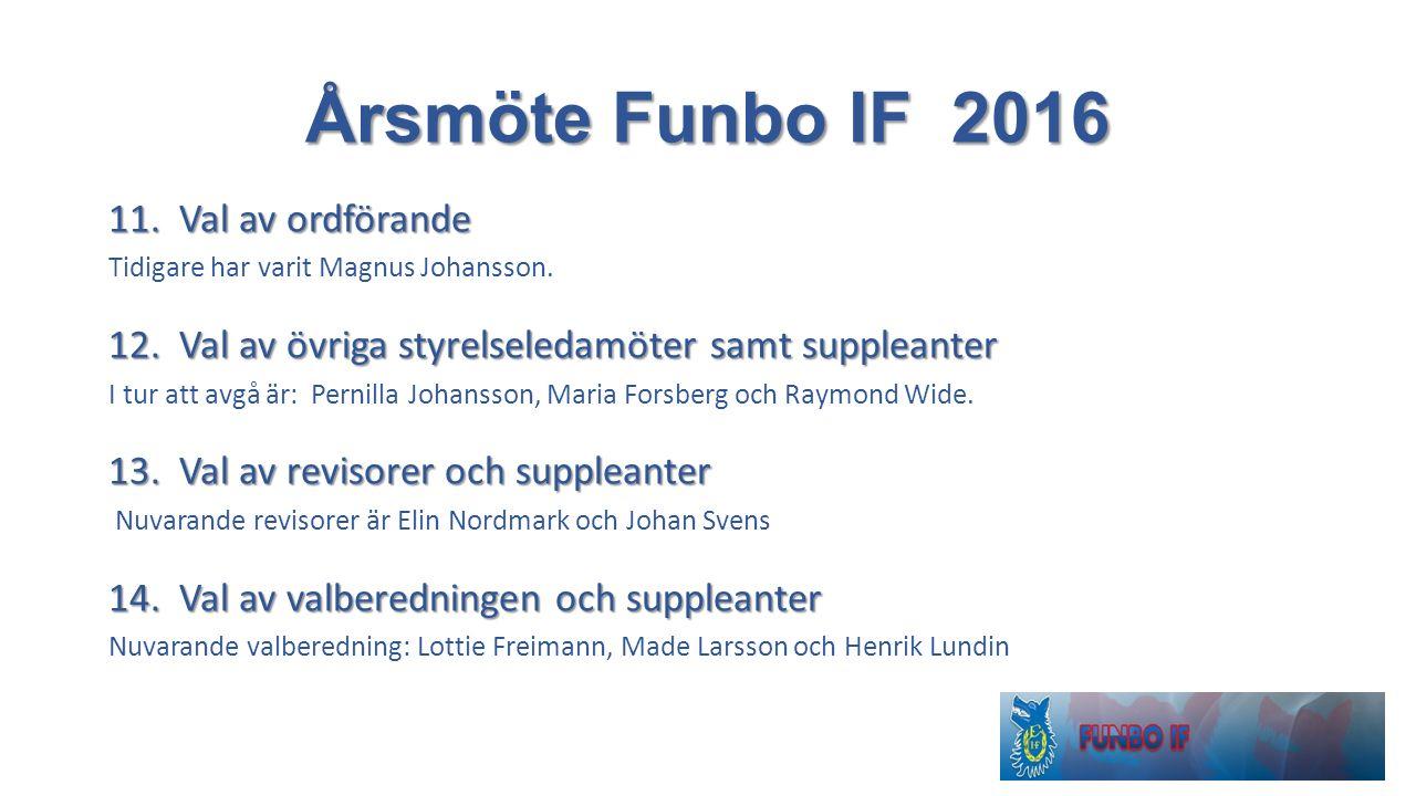 Årsmöte Funbo IF 2016 11. Val av ordförande Tidigare har varit Magnus Johansson. 12. Val av övriga styrelseledamöter samt suppleanter I tur att avgå ä