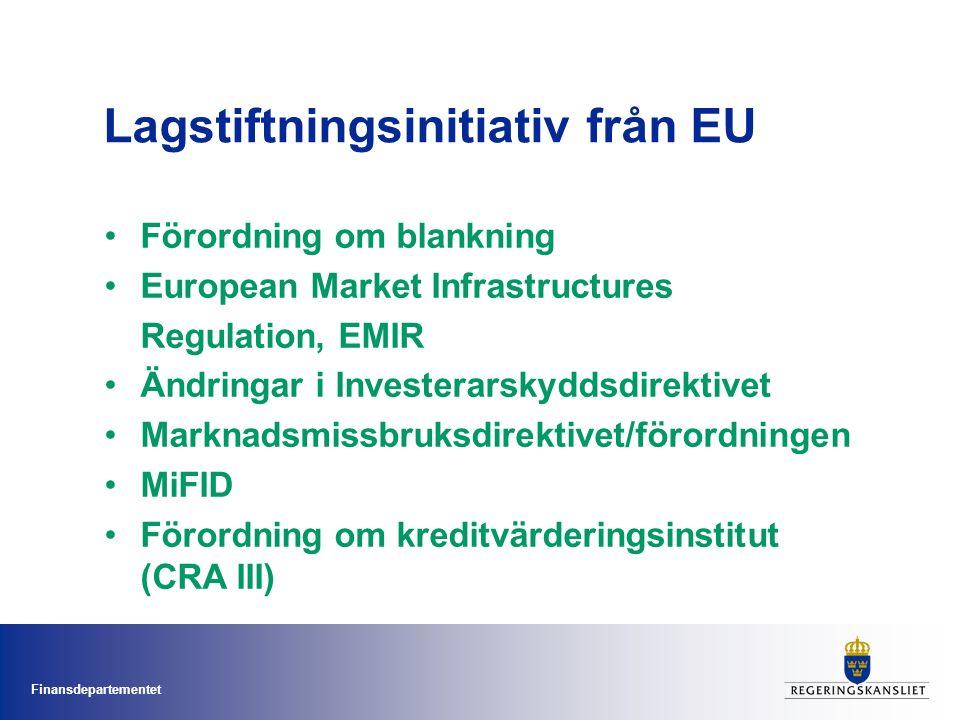 Lagstiftningsinitiativ från EU Förordning om blankning European Market Infrastructures Regulation, EMIR Ändringar i Investerarskyddsdirektivet Marknadsmissbruksdirektivet/förordningen MiFID Förordning om kreditvärderingsinstitut (CRA III)