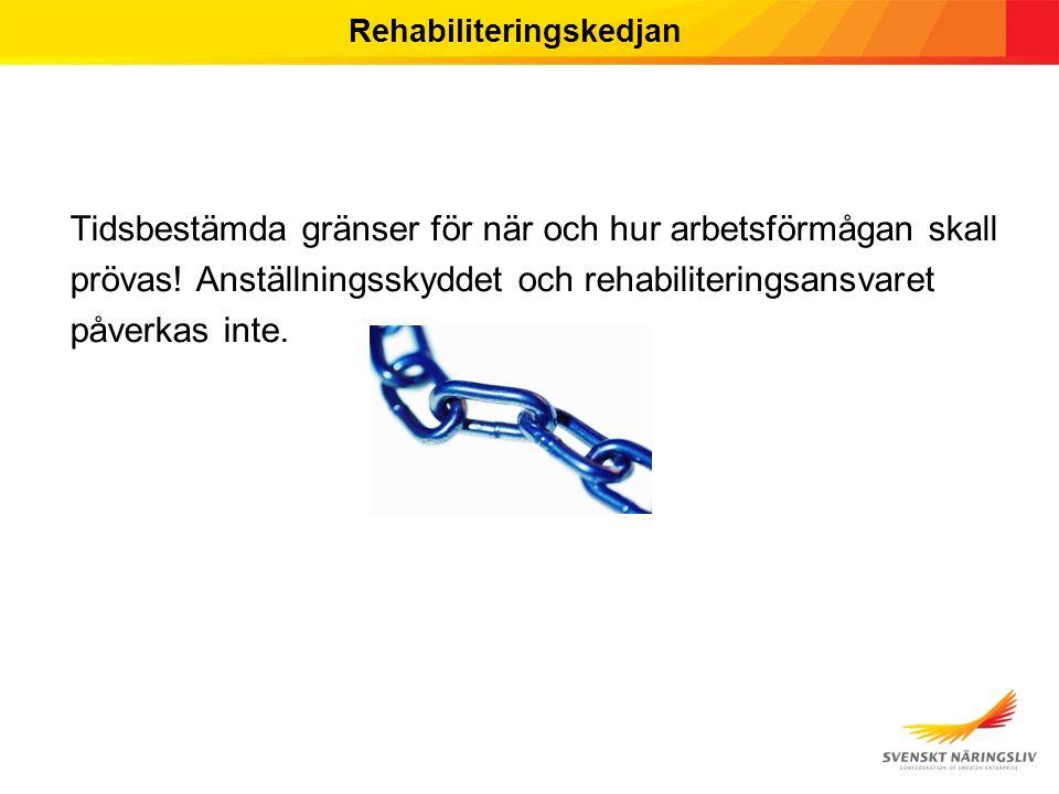 Rehabiliteringskedjan Tidsbestämda gränser för när och hur arbetsförmågan skall prövas.
