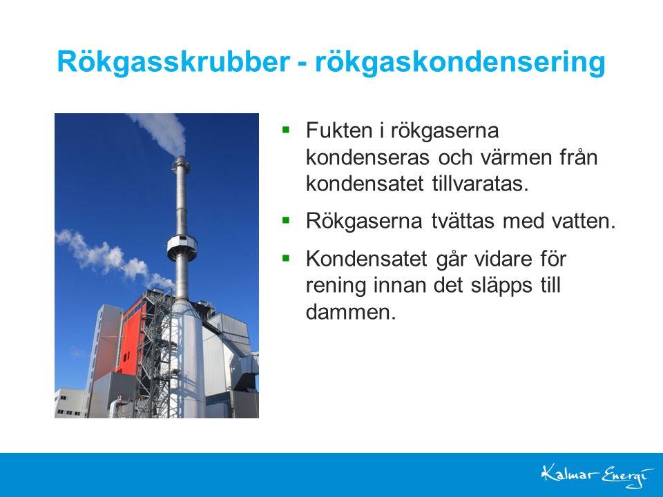  Fukten i rökgaserna kondenseras och värmen från kondensatet tillvaratas.