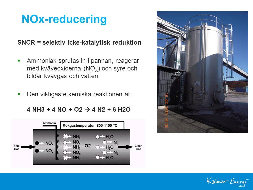 NOx-reducering SNCR = selektiv icke-katalytisk reduktion  Ammoniak sprutas in i pannan, reagerar med kväveoxiderna (NO X ) och syre och bildar kvävgas och vatten.