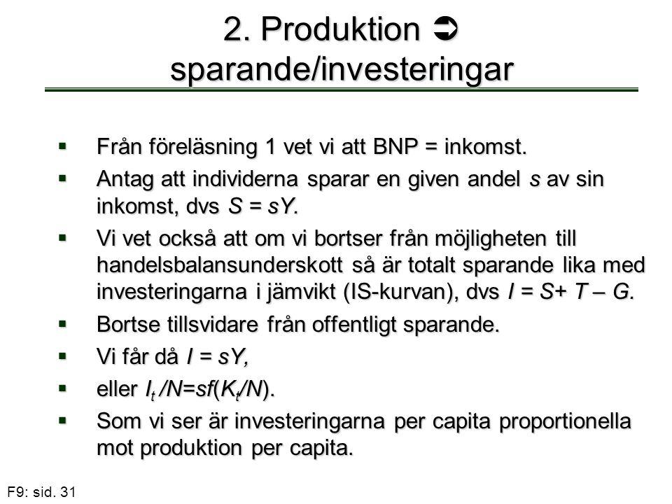 F9: sid. 31 2. Produktion  sparande/investeringar  Från föreläsning 1 vet vi att BNP = inkomst.