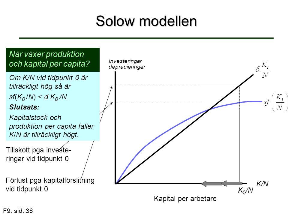 F9: sid. 36 Solow modellen När växer produktion och kapital per capita.