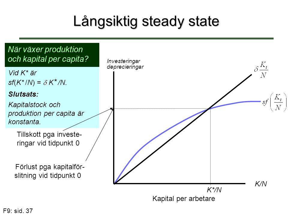 F9: sid. 37 Slutsats: Kapitalstock och produktion per capita är konstanta.