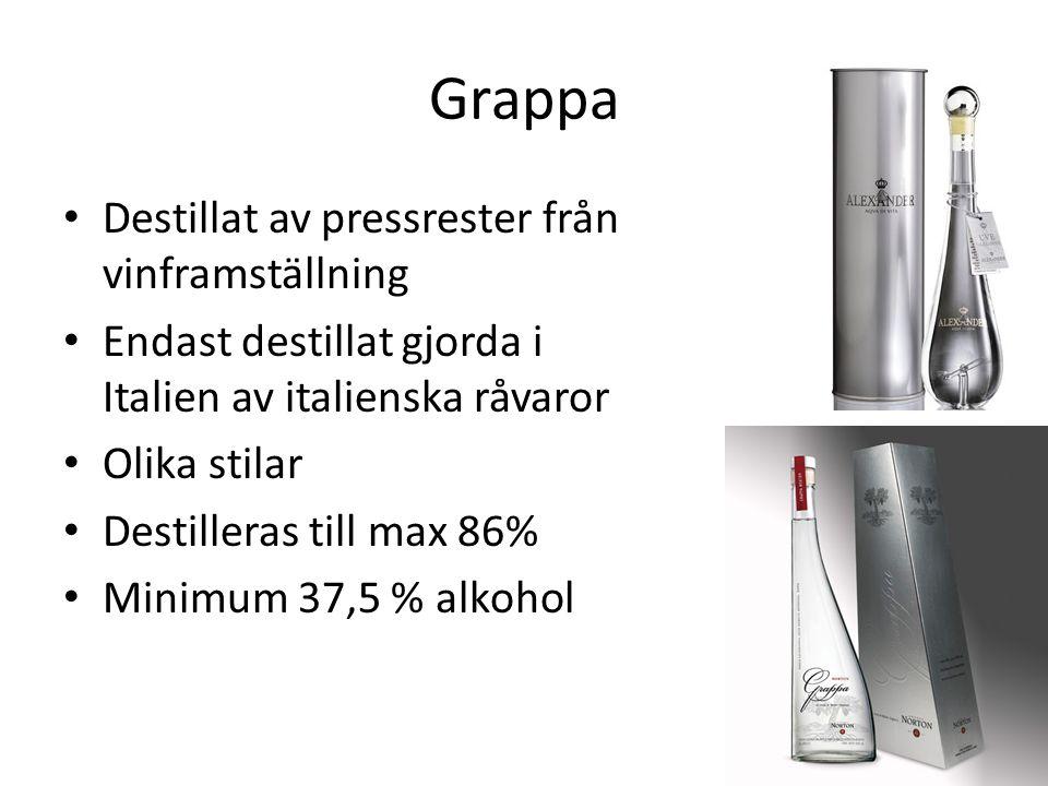 Grappa Destillat av pressrester från vinframställning Endast destillat gjorda i Italien av italienska råvaror Olika stilar Destilleras till max 86% Minimum 37,5 % alkohol