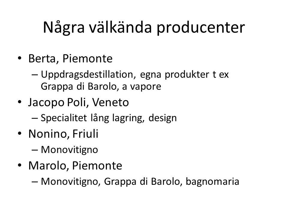 Några välkända producenter Berta, Piemonte – Uppdragsdestillation, egna produkter t ex Grappa di Barolo, a vapore Jacopo Poli, Veneto – Specialitet lång lagring, design Nonino, Friuli – Monovitigno Marolo, Piemonte – Monovitigno, Grappa di Barolo, bagnomaria