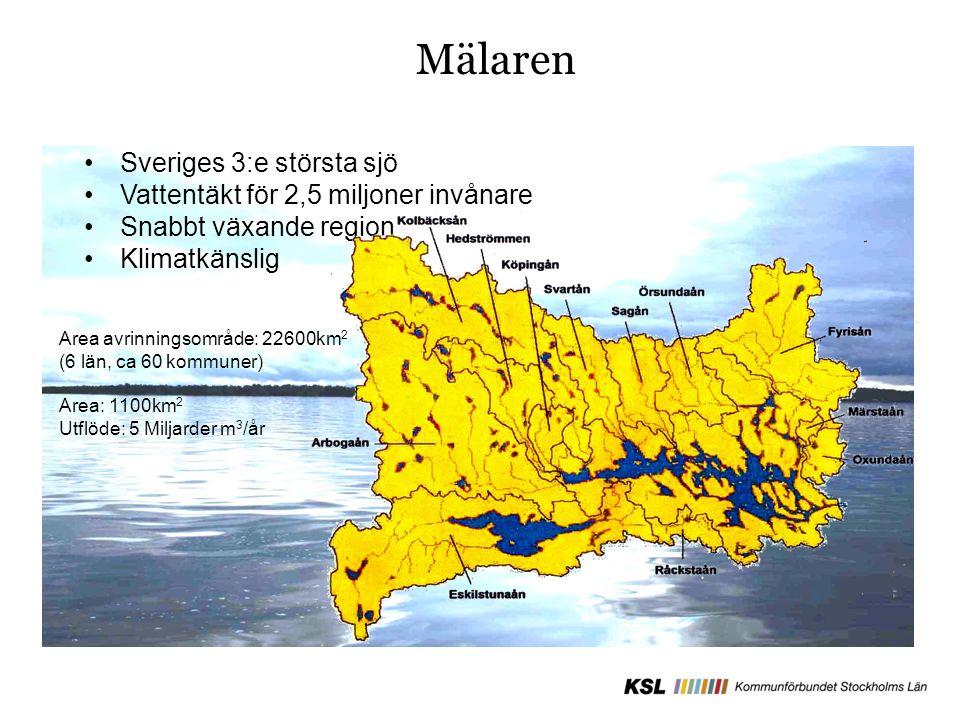 Mälaren Sveriges 3:e största sjö Vattentäkt för 2,5 miljoner invånare Snabbt växande region Klimatkänslig Area avrinningsområde: 22600km 2 (6 län, ca