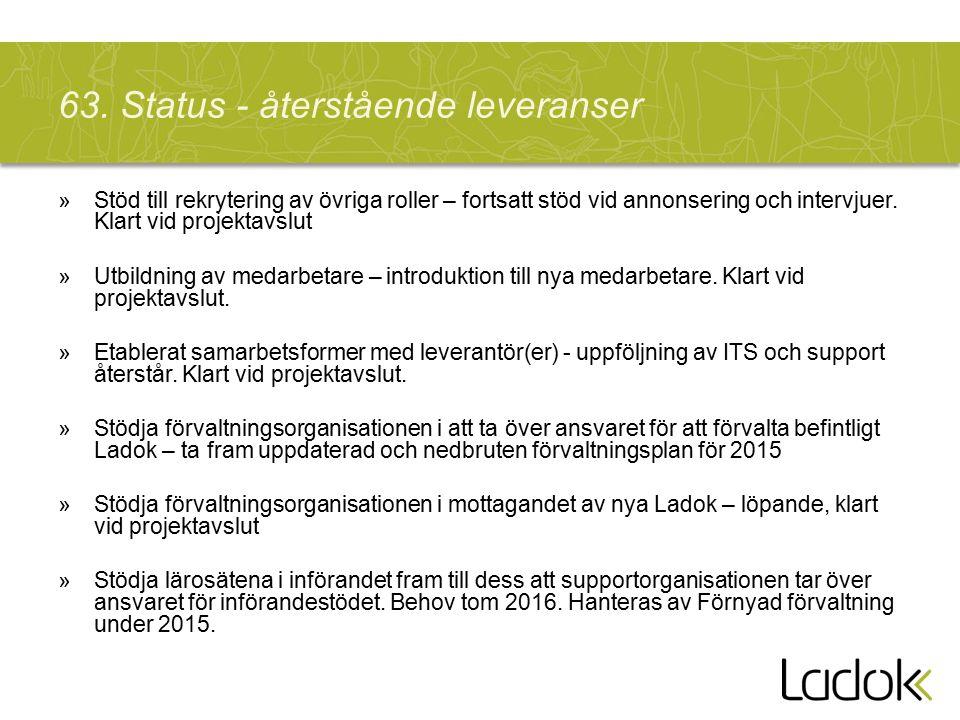 63. Status - återstående leveranser »Stöd till rekrytering av övriga roller – fortsatt stöd vid annonsering och intervjuer. Klart vid projektavslut »U