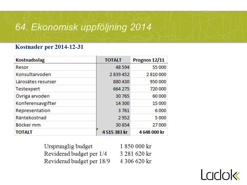 64. Ekonomisk uppföljning 2014 Kostnader per 2014-12-31 Ursprunglig budget 1 850 000 kr Reviderad budget per 1/4 3 281 620 kr Reviderad budget per 18/