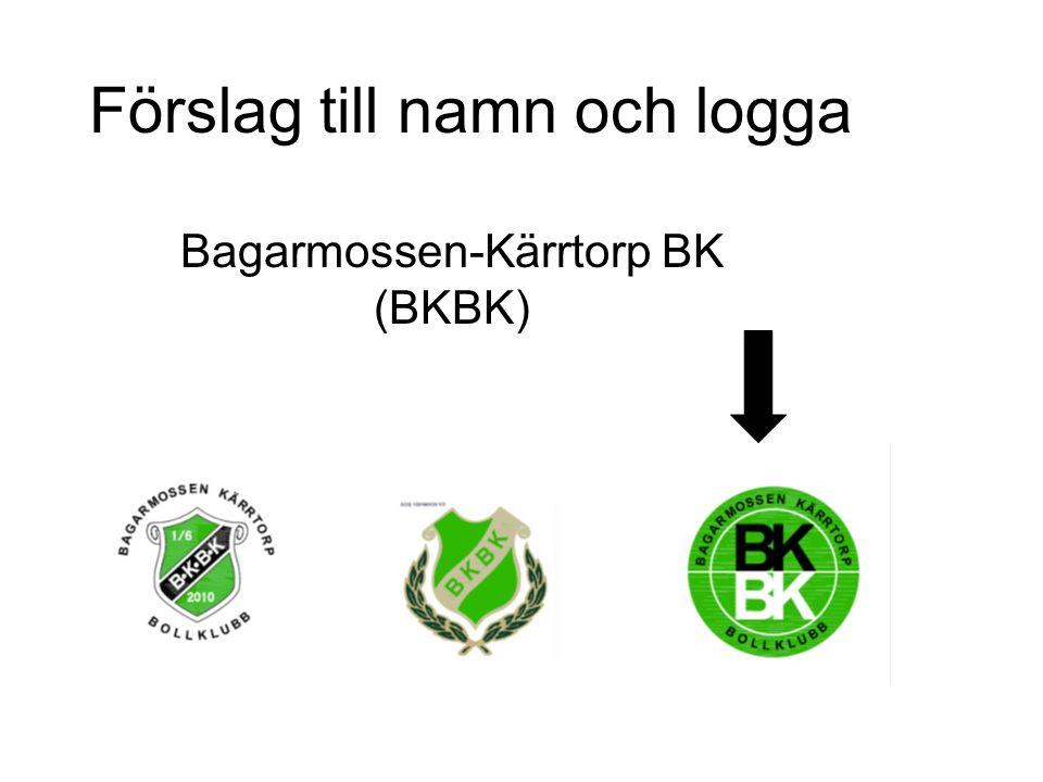 Förslag till namn och logga Bagarmossen-Kärrtorp BK (BKBK)