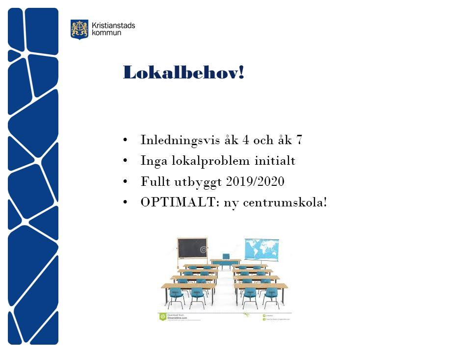 Lokalbehov! Inledningsvis åk 4 och åk 7 Inga lokalproblem initialt Fullt utbyggt 2019/2020 OPTIMALT: ny centrumskola!