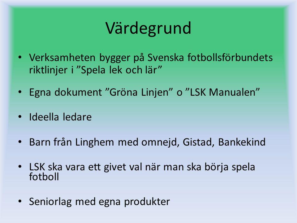 """Värdegrund Verksamheten bygger på Svenska fotbollsförbundets riktlinjer i """"Spela lek och lär"""" Egna dokument """"Gröna Linjen"""" o """"LSK Manualen"""" Ideella le"""