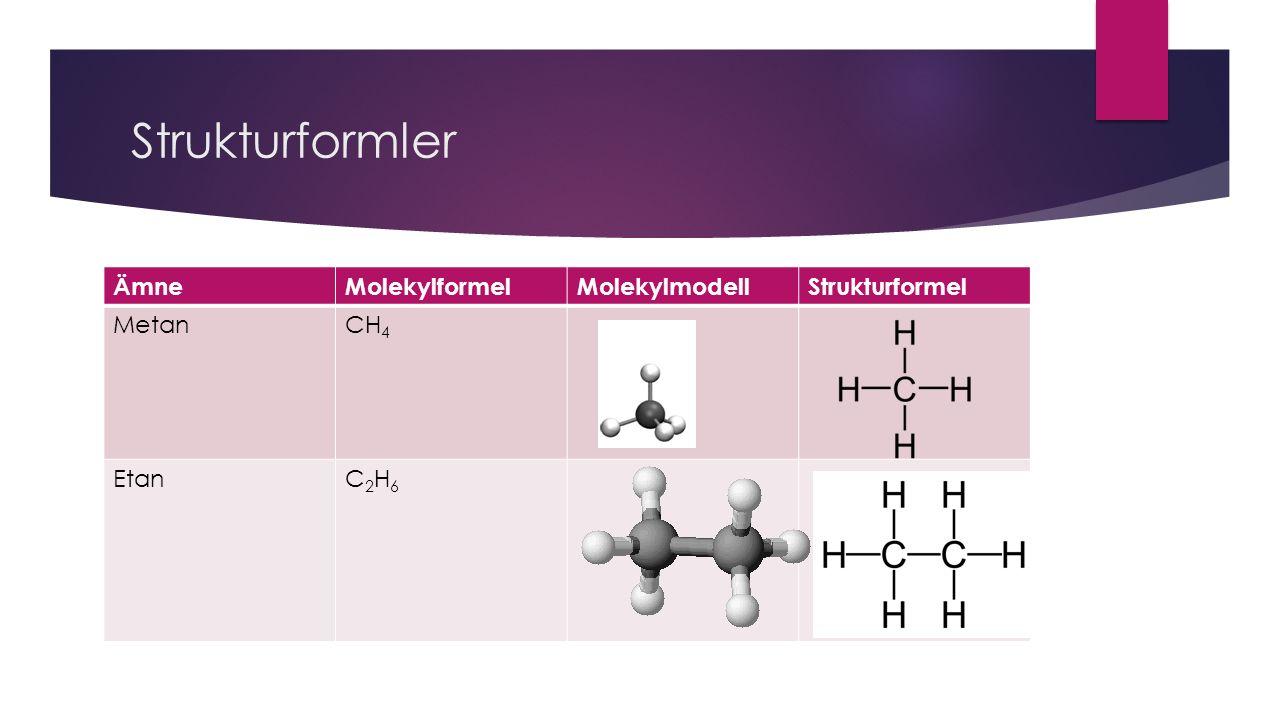 Strukturformler ÄmneMolekylformelMolekylmodellStrukturformel MetanCH 4 EtanC2H6C2H6