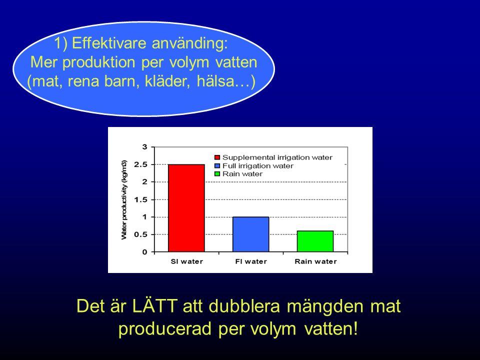 1) Effektivare använding: Mer produktion per volym vatten (mat, rena barn, kläder, hälsa…) Det är LÄTT att dubblera mängden mat producerad per volym vatten!